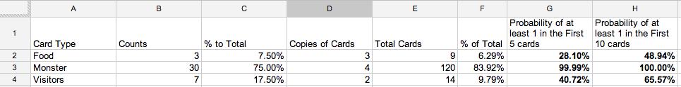card distribution draw